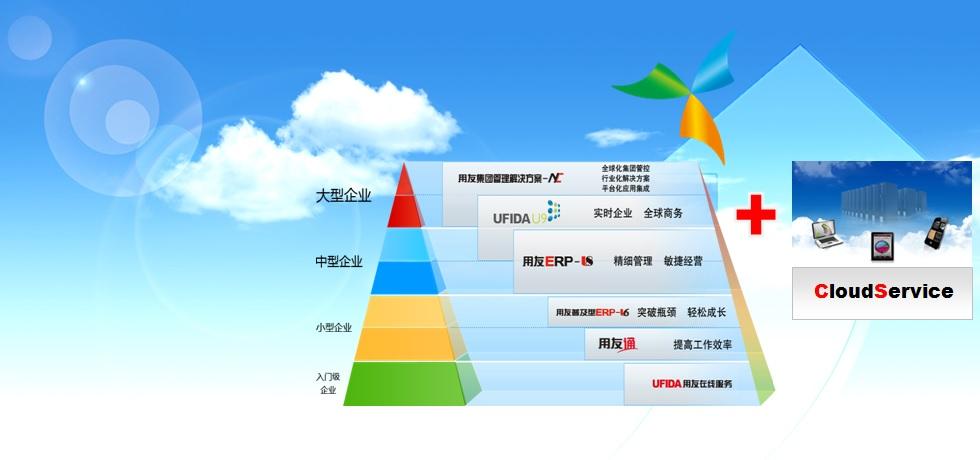 用友ERPシステム導入とクラウドサービス提供